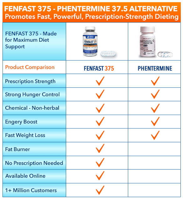 Phentermine Diet Pills Long Term Side Effects