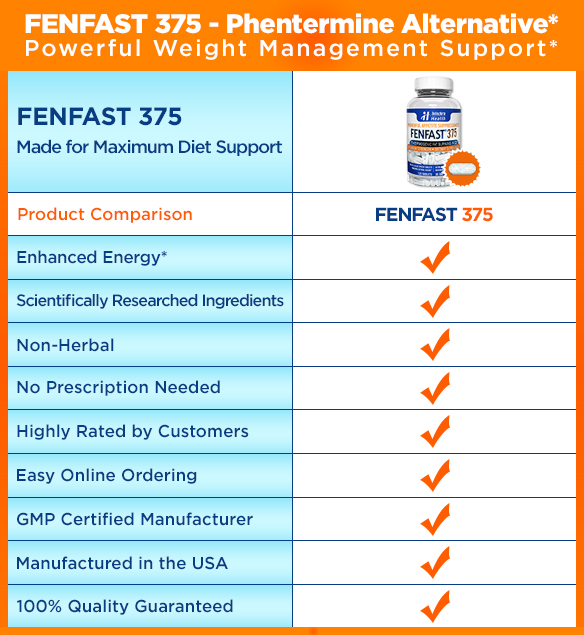 FENFAST 375 Benefits checklist